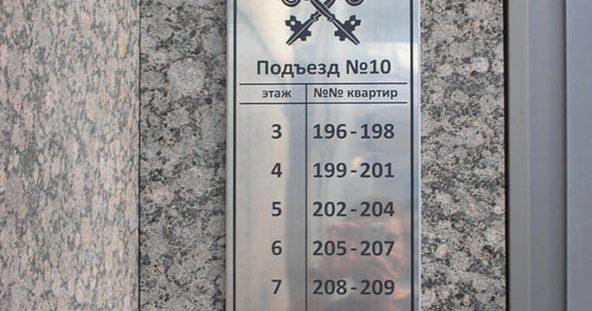 Возрождение СПб - подъездные указатели