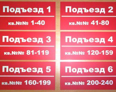 Подъездные указатели